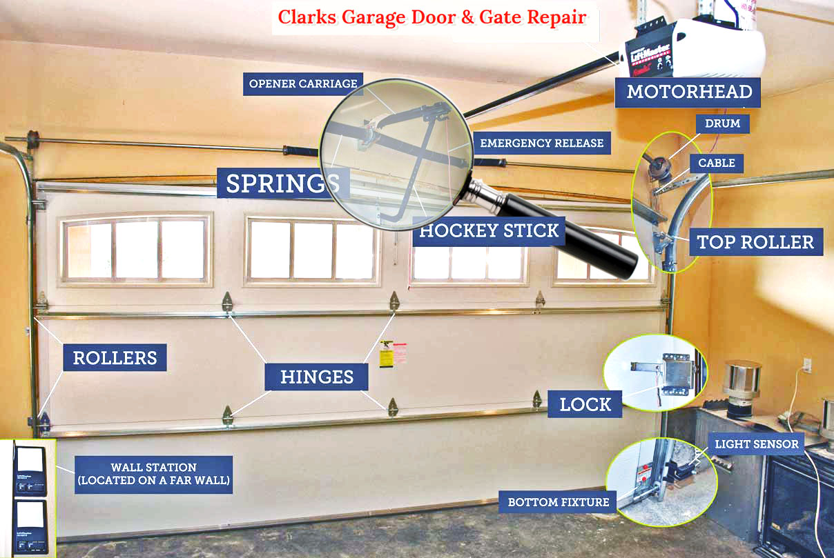 The 2017 Garage Door Maintenance and Safety Inspection Guide